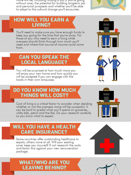 Questions To Ask Yourself Before Moving Abroad Infographic