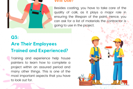 Questions You Should Ask When Hiring House Painters Infographic