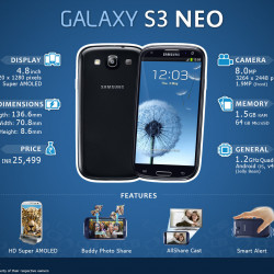 Quick Facts Samsung Galaxy S3 Neo Visual Ly