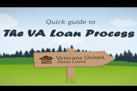 Quick Guide to the VA Loan Process Infographic