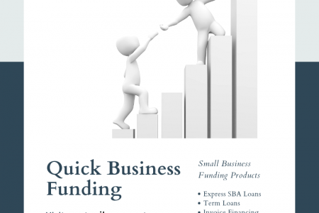 Quick Online Business Funding Infographic