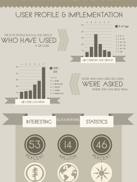 quick response infographic Infographics | Visual.ly
