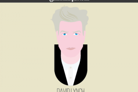 Quintessential Quotes From Cult Film Directors: David Lynch Infographic
