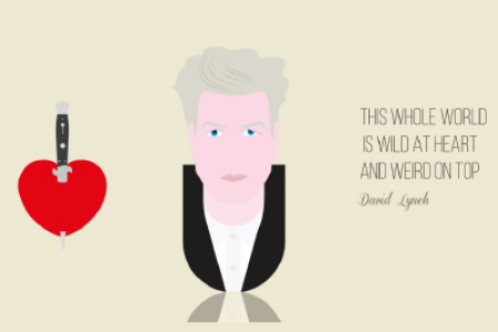 Quintessential Quotes From Cult Film Directors: Motion Graphics Infographic