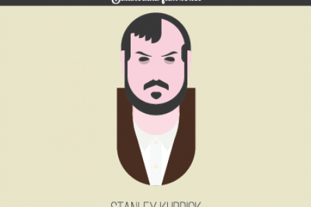 Quintessential Quotes From Cult Film Directors: Stanley Kubrick  Infographic
