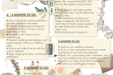 Quintessentially Weddings Planner Timeline Infographic