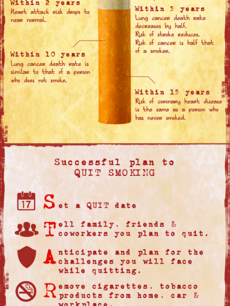 Quit Smoking - Take your Life Back Today! Infographic