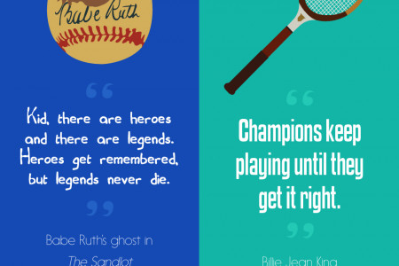 Quotes to Inspire You to Get Fit Infographic