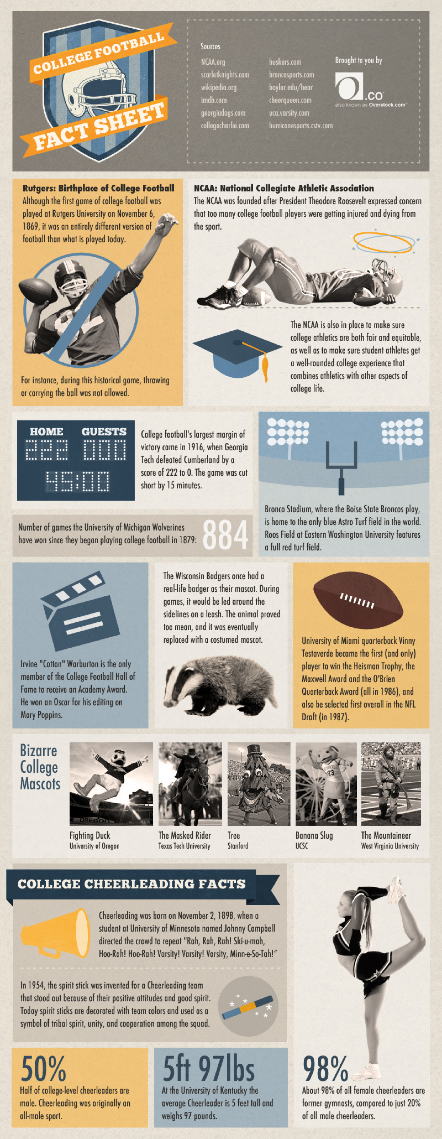 Rah, Rah, Rah! It's College Football Infographic