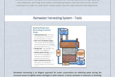 Rainwater Harvesting System - Tools Infographic