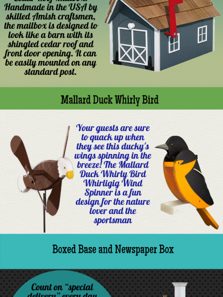 Raised Panel Lamp Post- Dresstheyard Infographic