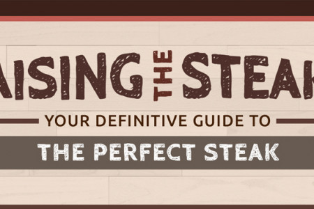 Raising the Steaks - Your Definitive Guide to the Perfect Steak Infographic