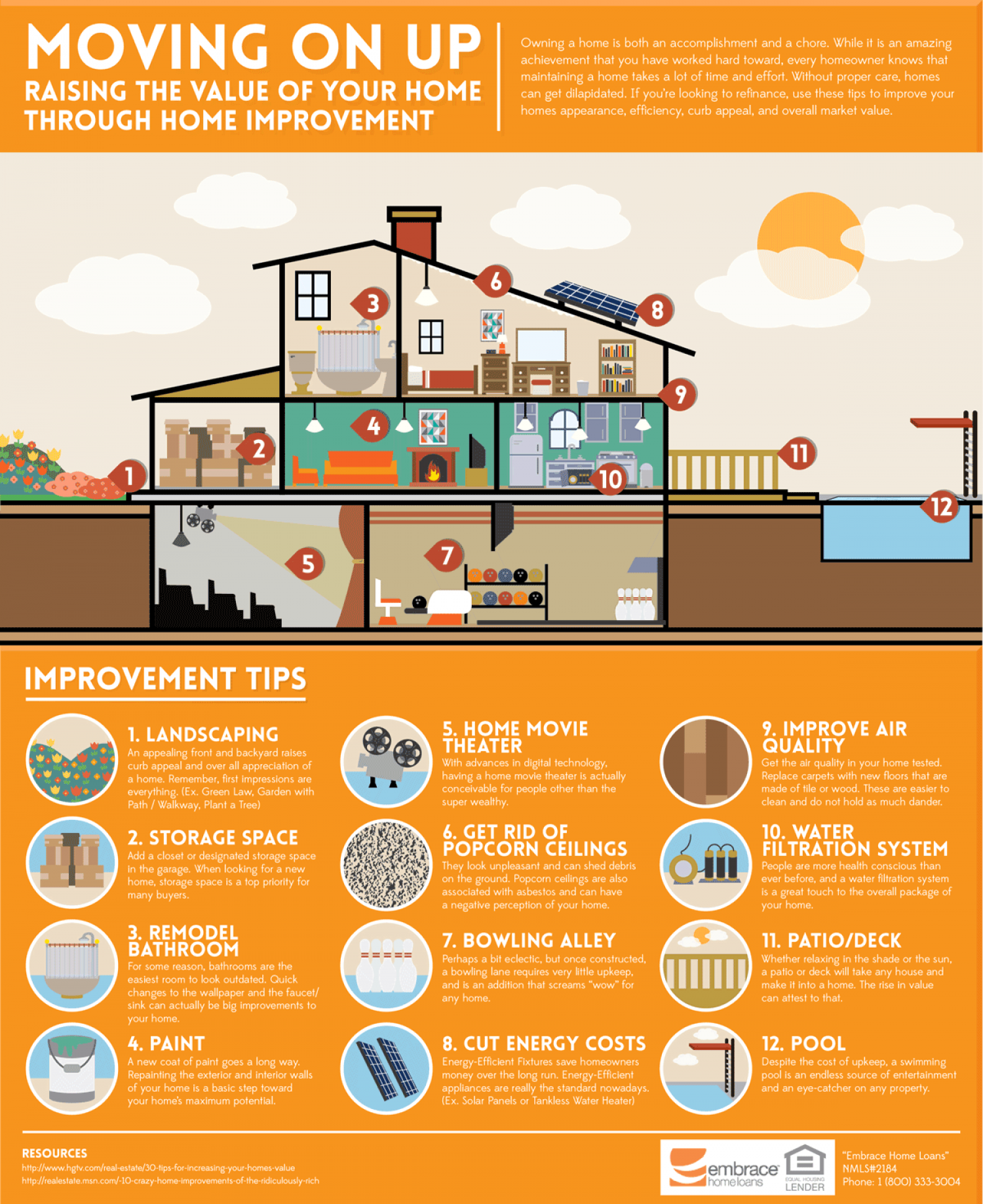Raising The Value Of Your Home Infographic
