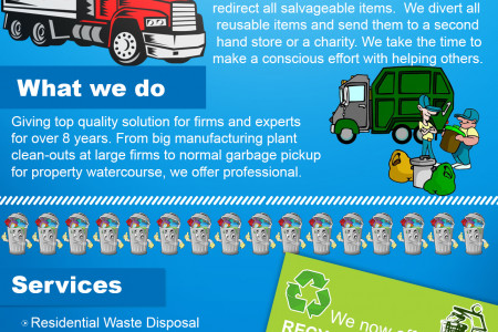 Rapid Waste & Disposal Infographic: Quality Waste Disposal Solution in Toronto Infographic