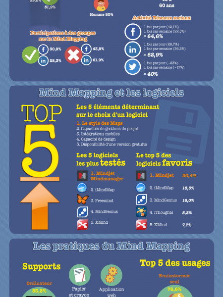 Infographie Biggerplate Infographic