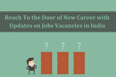 Reach To the Door of New Career with Updates on Jobs Vacancies in India Infographic