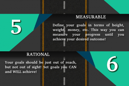 Reachable Goals Are Infographic