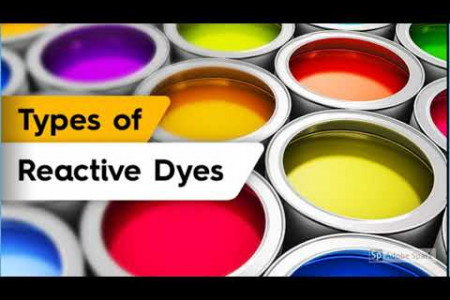 Reactive Dyes In Ahmedabad – Shrihari Dyes & Chemical Infographic