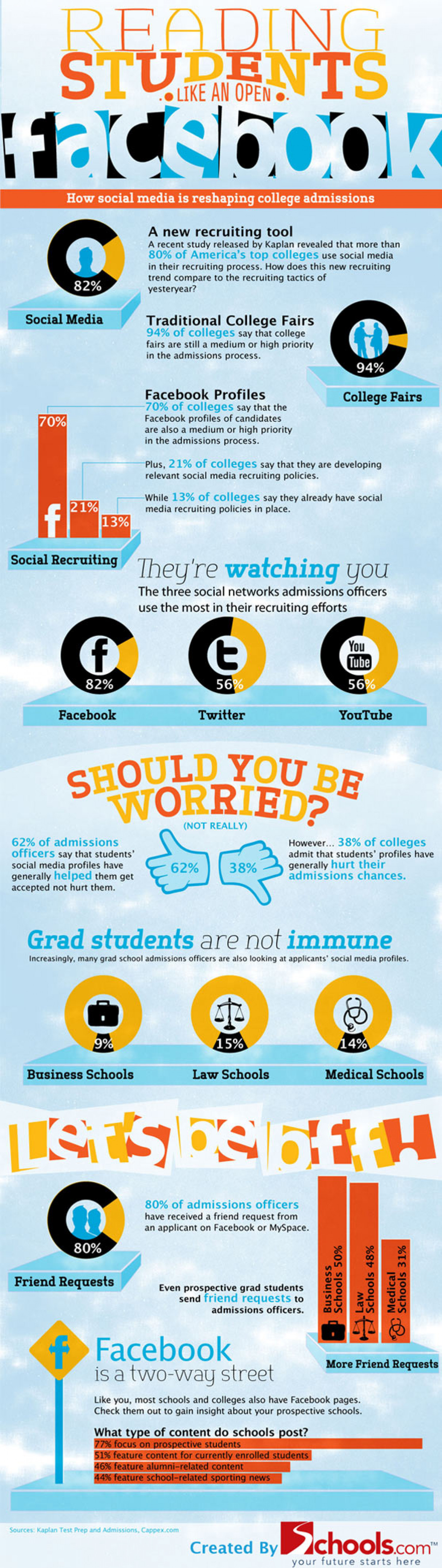 Reading Students Like an Open Facebook  Infographic