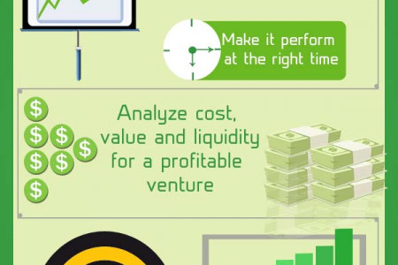 Real Estate Investing Infographic