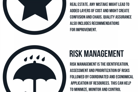Real Estate Investments Can Benefit from Project Management Infographic
