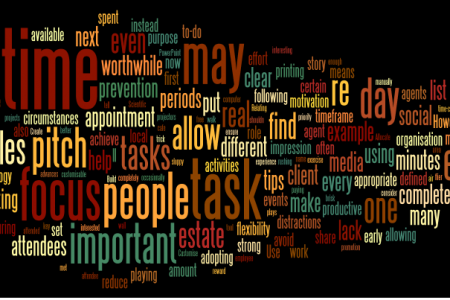 Real Estate Word Cloud Infographic
