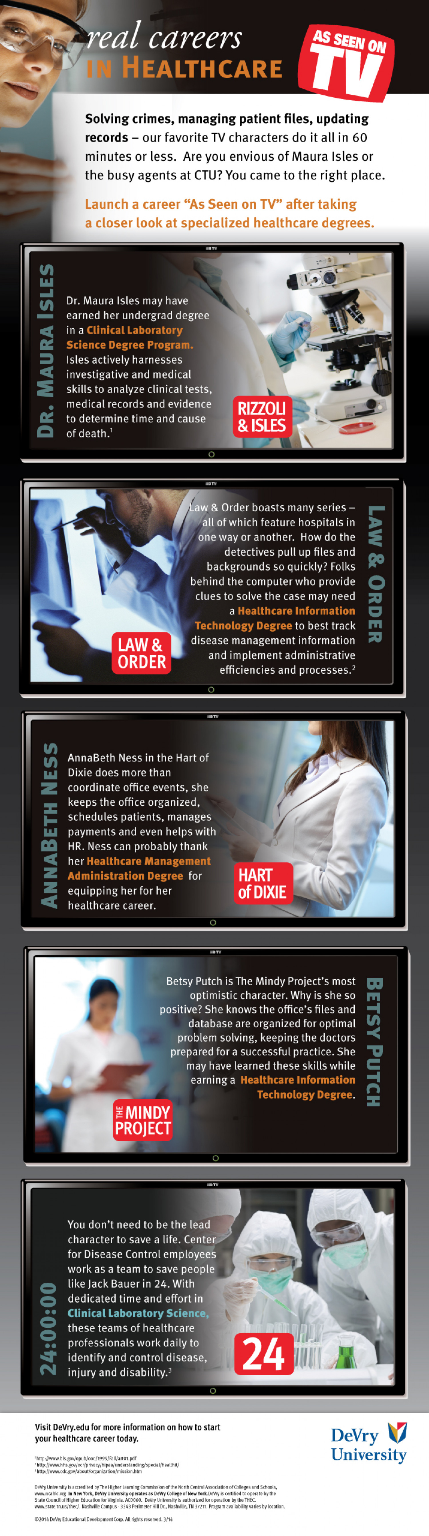 Real Healthcare Careers and Professions as Seen on TV Infographic
