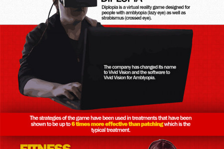 Real Problem Solved in Virtual Reality Infographic
