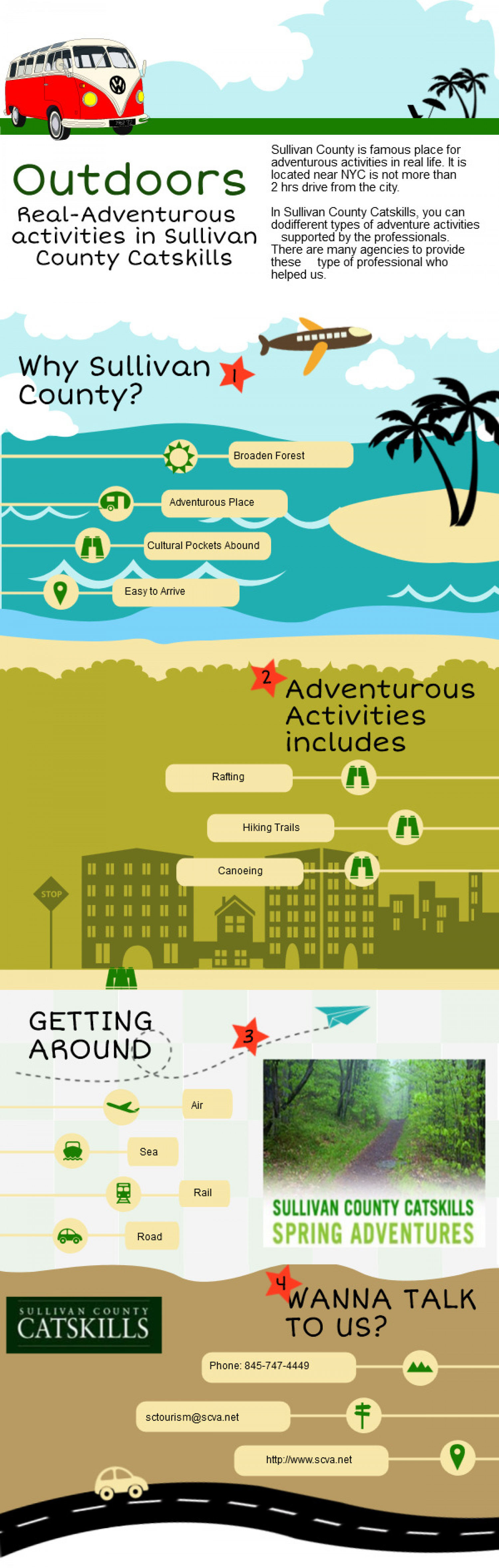 Outdoors Real-Adventurous Activities in Sullivan County Catskills Infographic