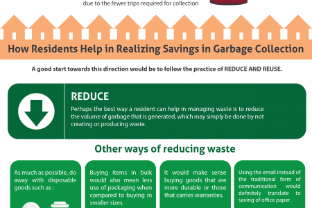 REALIZING HUGE SAVINGS IN GARBAGE COLLECTION Infographic