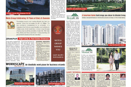 Realty Market Update-Hindustan Time Chandigarh Infographic