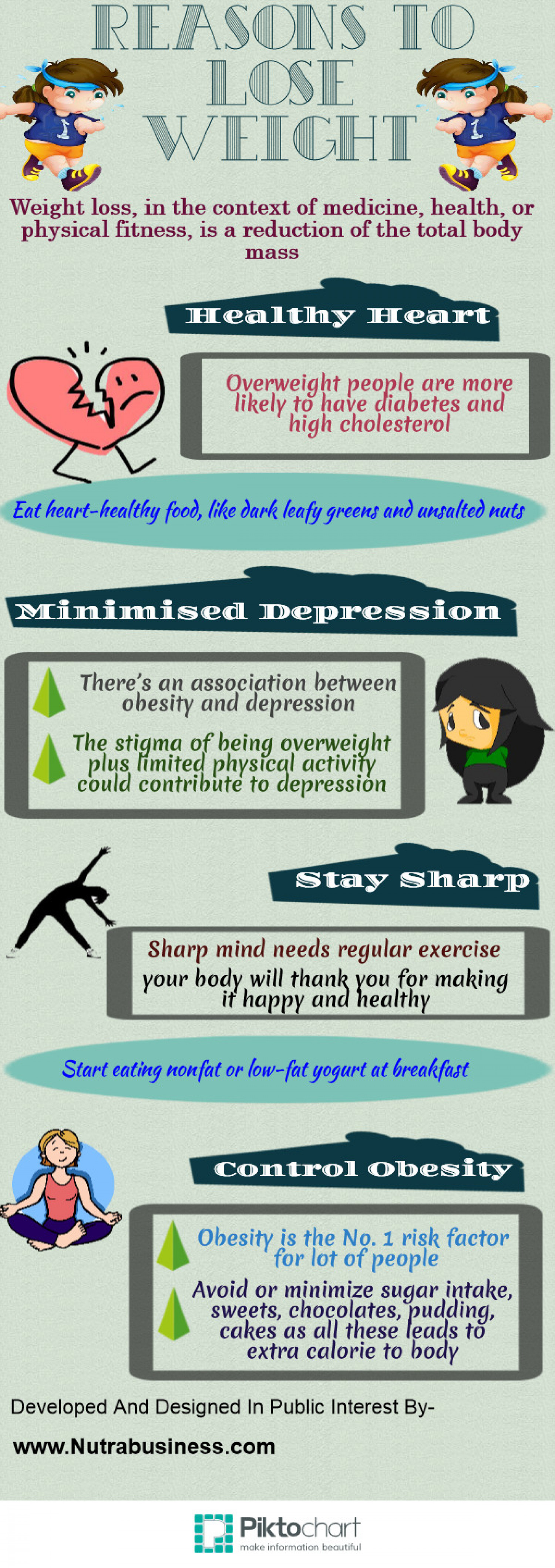 Reason To Lose Weight Infographic