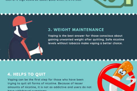 Reasons For Choose A Vape Infographic