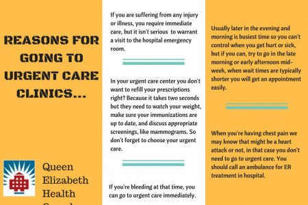 Reasons For Going To Urgent Care Clinics Infographic