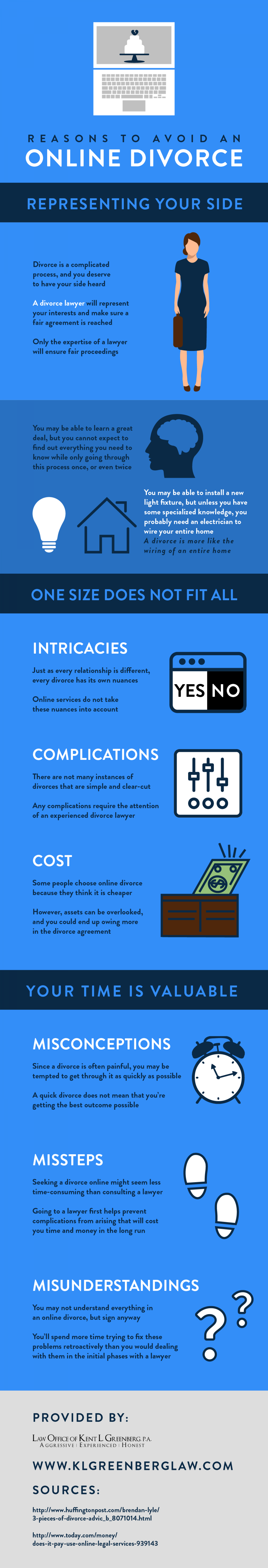 Reasons to Avoid an Online Divorce Infographic