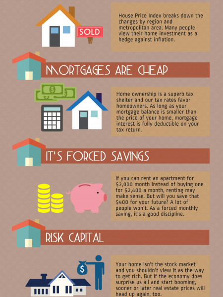 Reasons to Buy a Home Infographic