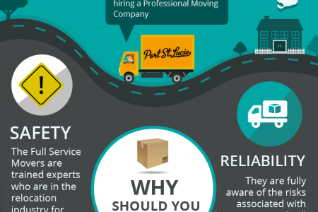 Reasons to Hire Full Service Port Saint Lucie Movers Infographic