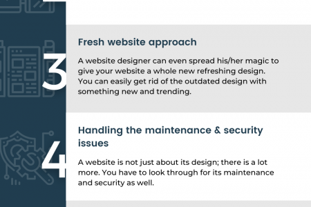 Reasons to hire website designers in 2021 Infographic