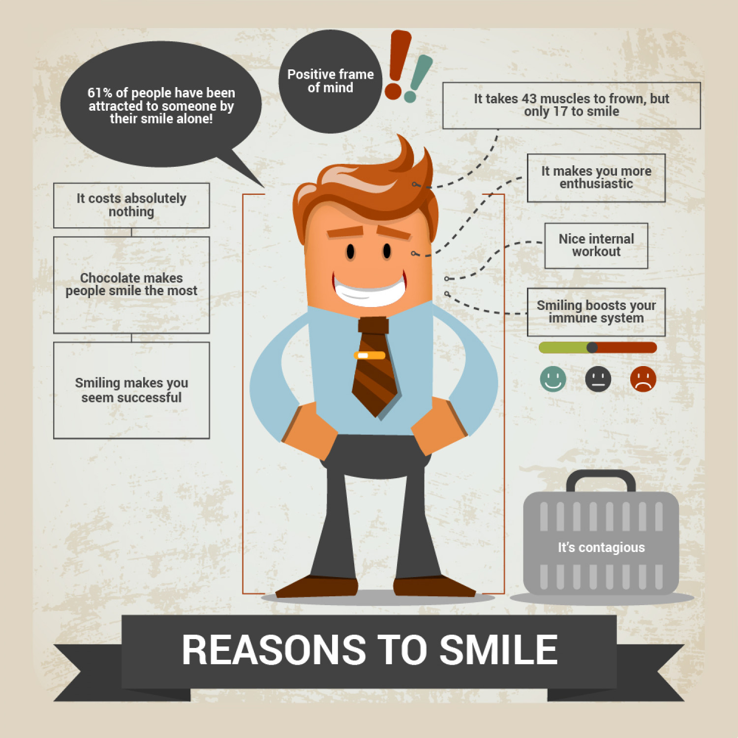 Infographic 5 Reasons Why Your Awesome Content Isn T: Reasons To Smile