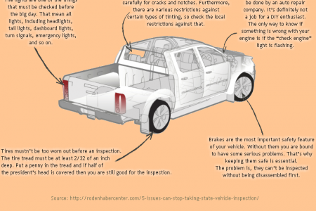 Reasons to visit auto repair service before state inspection Infographic