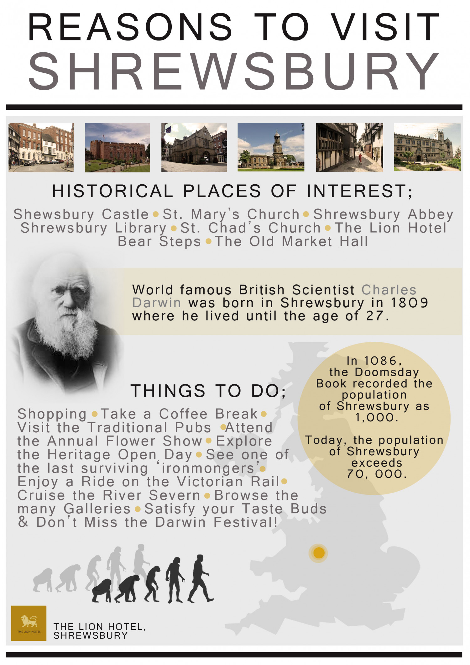 Reasons to Visit Shrewsbury Infographic