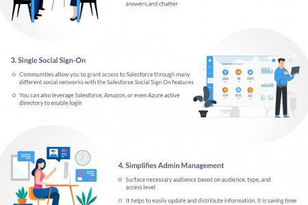 Reasons Why Clients Choose Salesforce Community Cloud Infographic