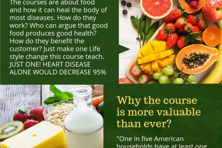 Reasons Why Foodology Food Courses Will Be Right For You Infographic