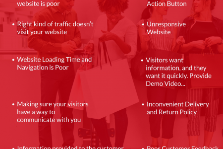 Reasons Why People Don't Buy From Your Site Infographic