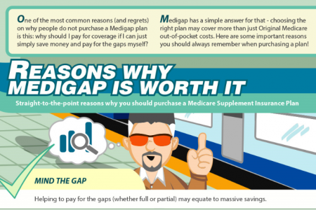 Reasons why you need Medicare Supplement Plans Infographic