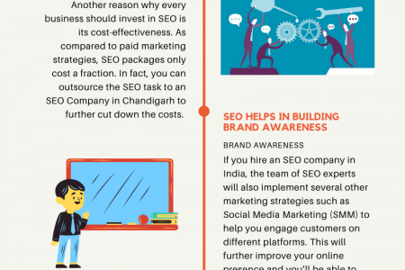 Reasons Why Your Brand Needs an SEO Expert in 2021    Local SEO Services   Digital Marketing Company Infographic