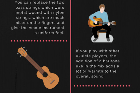 Reasons You Might Play A Baritone Ukulele For Some Music Infographic