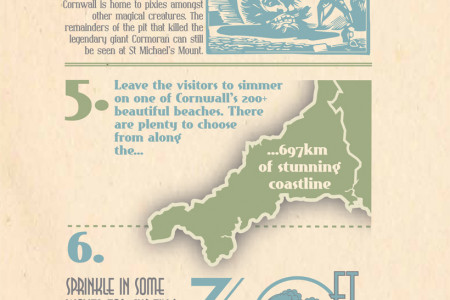 Recipe For A Perfect Holiday In Cornwall Infographic