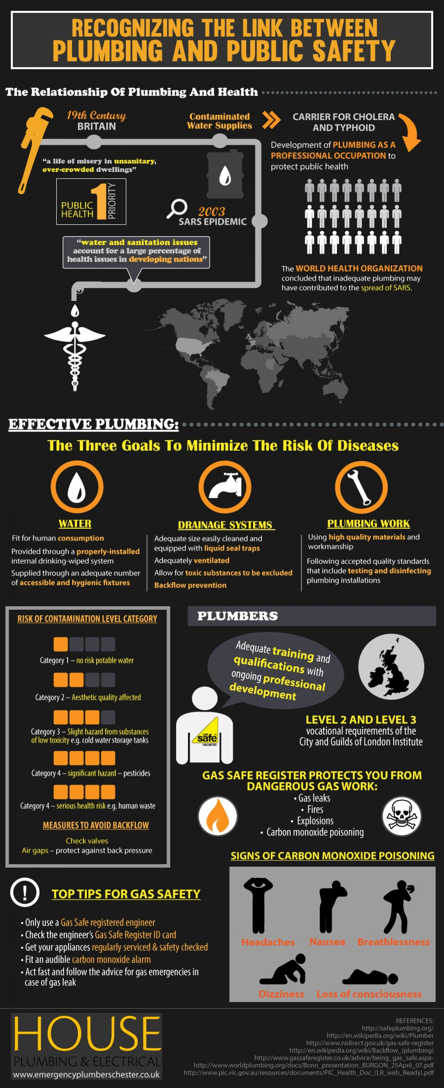 Recognizing The Link Between Plumbing And Public Safety Infographic