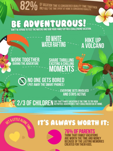 Ready for a Family Vacation! Infographic
